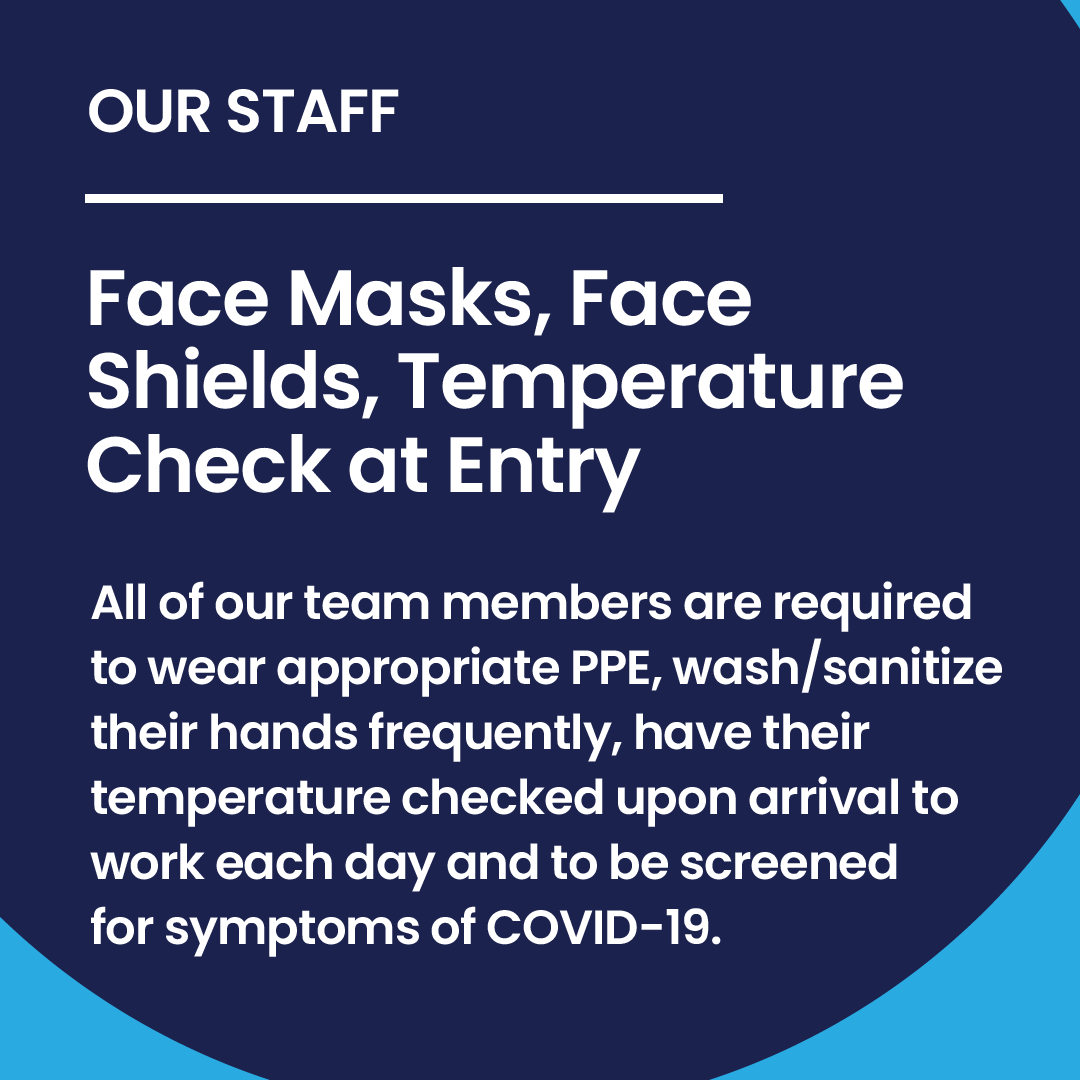 Staff PPE - Covid19 Safety - 360 Eyecare