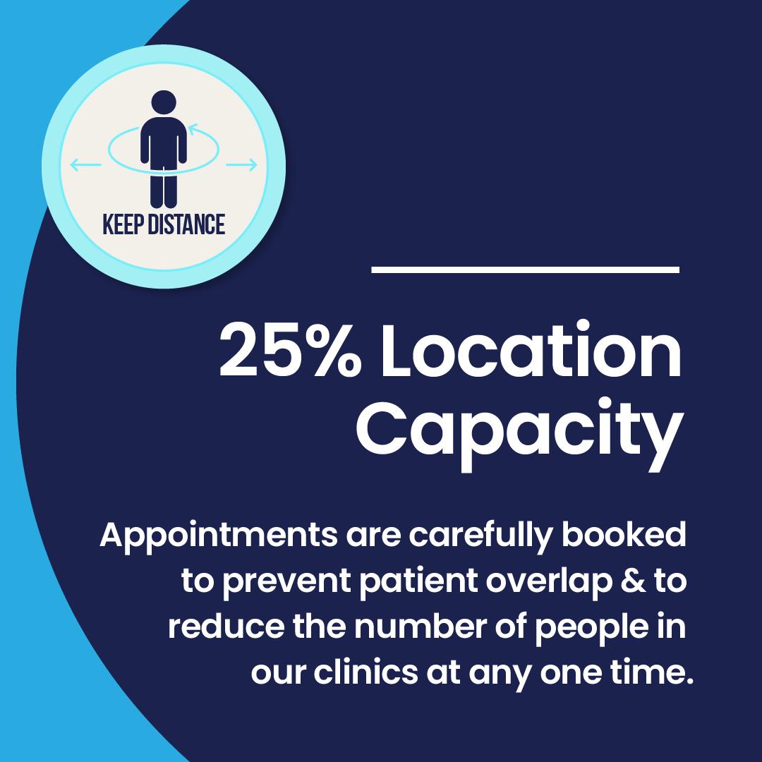 25% Location Capacity - Covid19 Safety - 360 Eyecare